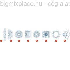 EXTOL PREMIUM locsolófej, locsolási módok (8876467)